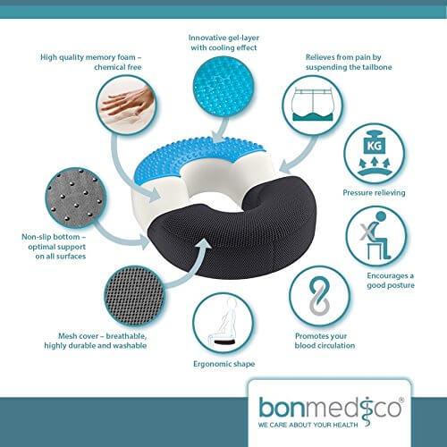 bonmedico Firm Orthopedic Hemorrhoid Pillow